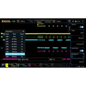 Програмне розширення RIGOL DS7000-EMBD для декодування I2C, SPI
